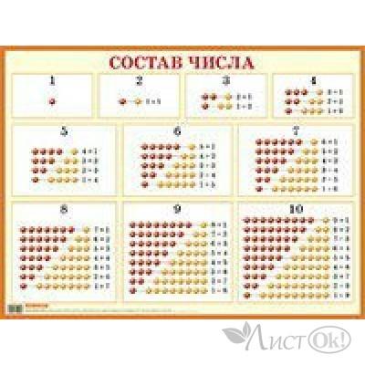 Плакат Состав числа.От 1 до 10/нач.шк АйрПресс